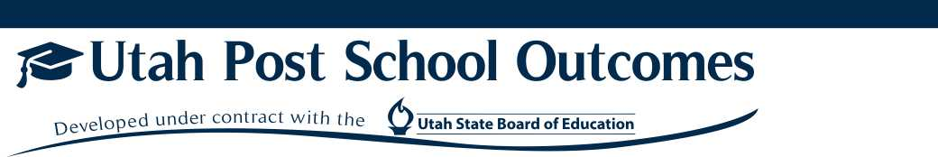Utah Post School Outcomes